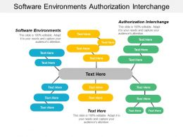 Software Environments Authorization Interchange Attracting Developing Economy Expected Cpb