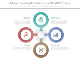 Software Execution Administration Layout Good Ppt Example