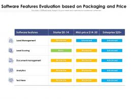 Software Features Evaluation Based On Packaging And Price