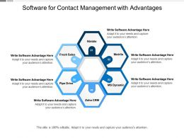 Software For Contact Management With Advantages