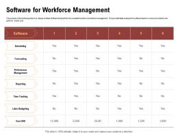 Software For Workforce Management Labor Ppt Powerpoint Presentation Gallery Example Introduction