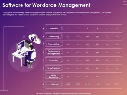 Software For Workforce Management Ppt Powerpoint Presentation Portfolio