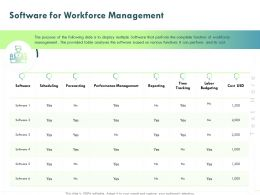 Software For Workforce Management Ppt Powerpoint Presentation Slides Outfit