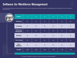Software For Workforce Management Scheduling Ppt Powerpoint Presentation File Ideas