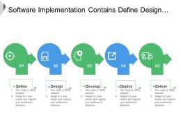 Software Implementation Contains Define Design Develop And Deliver