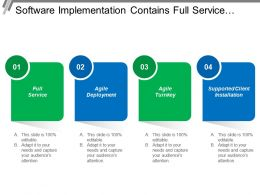 Software Implementation Contains Full Service Agile Deployment