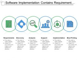 Software Implementation Contains Requirement Discovery Analysis