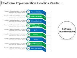 Software Implementation Contains Vender Selection Process Refinement