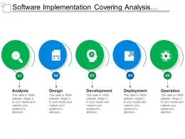 Software Implementation Covering Analysis Design And Operation