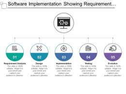 Software Implementation Showing Requirement Analysis Implementation And Testing