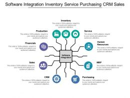 Software Integration Inventory Service Purchasing Crm Sales
