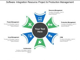 Software Integration Resource Project And Production Management