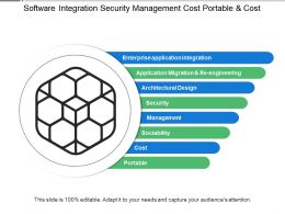 software_integration_security_management_cost_portable_and_cost_Slide01