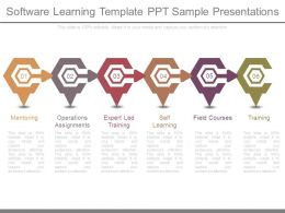 Software Learning Template Ppt Sample Presentations