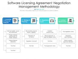 Software Licensing Agreement Negotiation Management Methodology