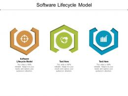 Software Lifecycle Model Ppt Powerpoint Presentation Ideas Aids Cpb