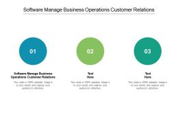 Software Manage Business Operations Customer Relations Ppt Powerpoint Presentation Layouts Designs Cpb