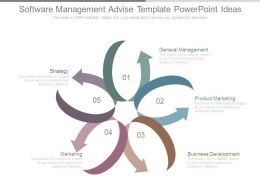 Software Management Advise Template Powerpoint Ideas