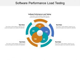 Software Performance Load Testing Ppt Powerpoint Presentation Ideas Clipart Cpb