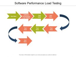 Software Performance Load Testing Ppt Powerpoint Show Guidelines Cpb