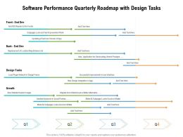 Software Performance Quarterly Roadmap With Design Tasks