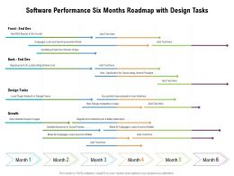 Software Performance Six Months Roadmap With Design Tasks