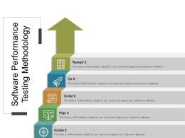 Software Performance Testing Methodology Ppt Slide Styles
