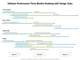 Software Performance Three Months Roadmap With Design Tasks