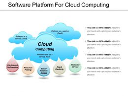 Software Platform For Cloud Computing Powerpoint Images