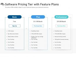 Software Pricing Tier With Feature Plans
