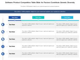 Software Product Competitive Table Slide For Factors Contribute Genetic Diversity Infographic Template