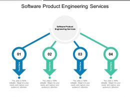 Software Product Engineering Services Ppt Powerpoint Presentation Slides Designs Download Cpb