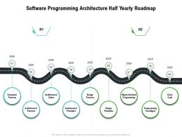 Software Programming Architecture Half Yearly Roadmap