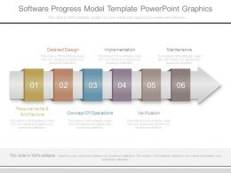 Software Progress Model Template Powerpoint Graphics