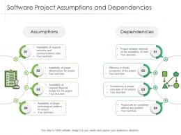 Software Project Assumptions And Dependencies