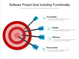 Software Project Goal Including Functionality