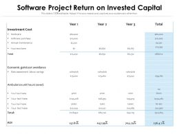 Software Project Return On Invested Capital