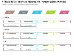 Software Release Five Years Roadmap With Front And Backend Activities