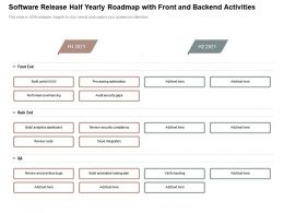 Software Release Half Yearly Roadmap With Front And Backend Activities