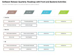 Software Release Quarterly Roadmap With Front And Backend Activities