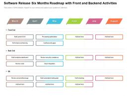 Software Release Six Months Roadmap With Front And Backend Activities