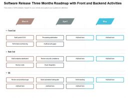 Software Release Three Months Roadmap With Front And Backend Activities