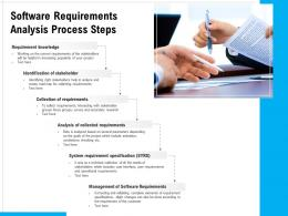 Software Requirements Analysis Process Steps