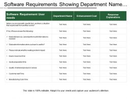 Software Requirements Showing Department Name And Enhancement Cost