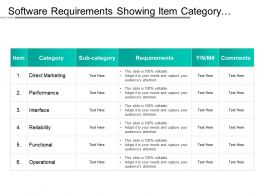 Software Requirements Showing Item Category Subcategory And Comments