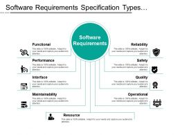 Software Requirements Specification Types Functional Performance Quality And Safety