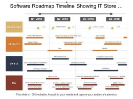 Software Roadmap Timeline Showing It Store Management