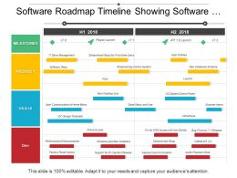 software_roadmap_timeline_showing_software_requirements_Slide01
