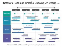 Software Roadmap Timeline Showing Ux Design And Wireframe