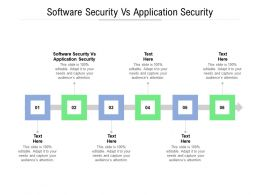 Software Security Vs Application Security Ppt Layouts Master Slide Cpb